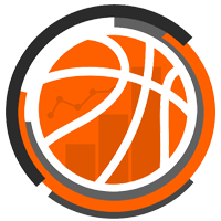 Basketstats
